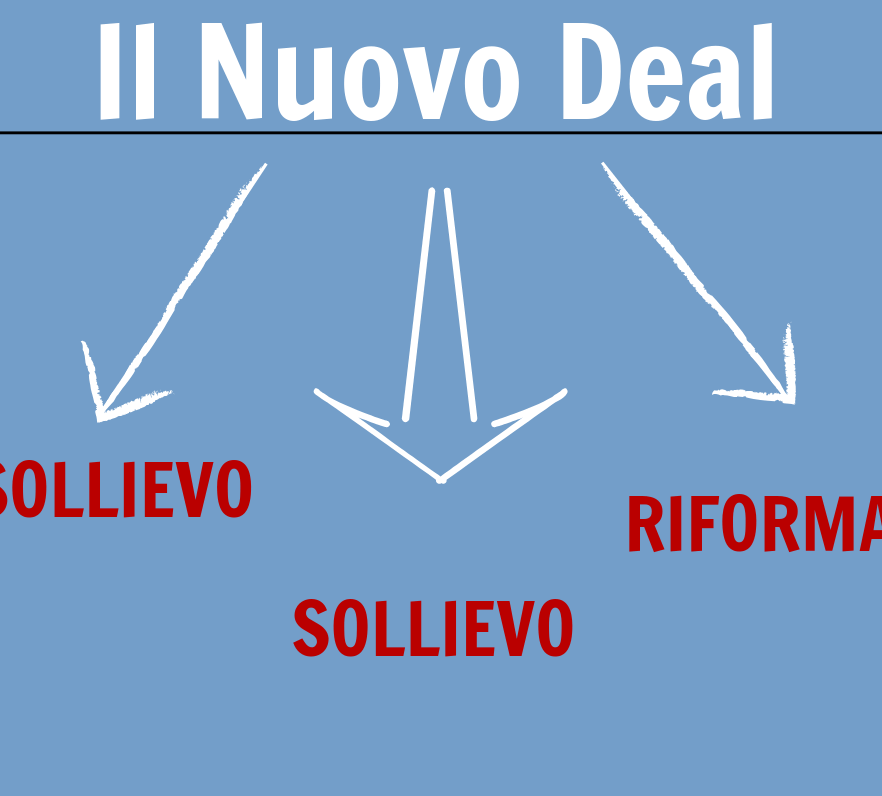 Il New Deal - 5 Ws del New Deal