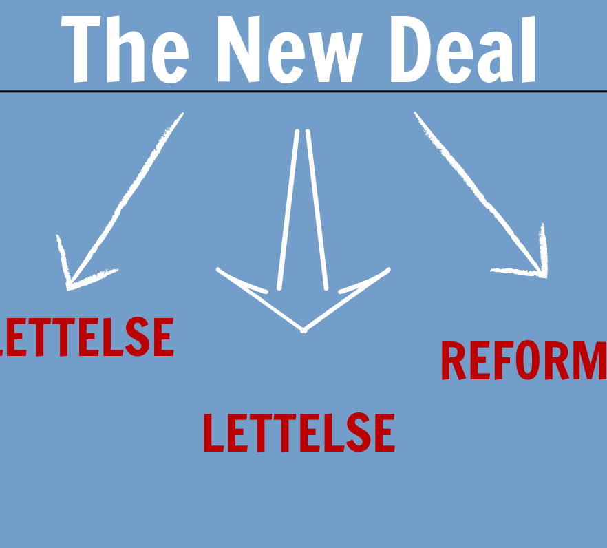 The New Deal - 5 Ws af New Deal