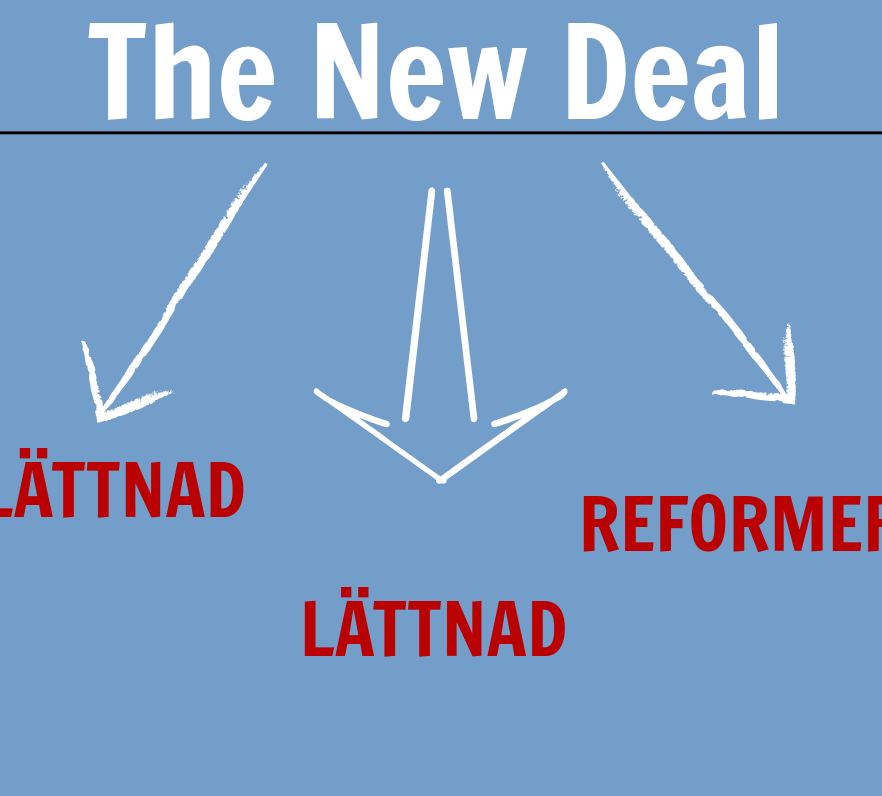 New Deal - 5 Ws of the New Deal