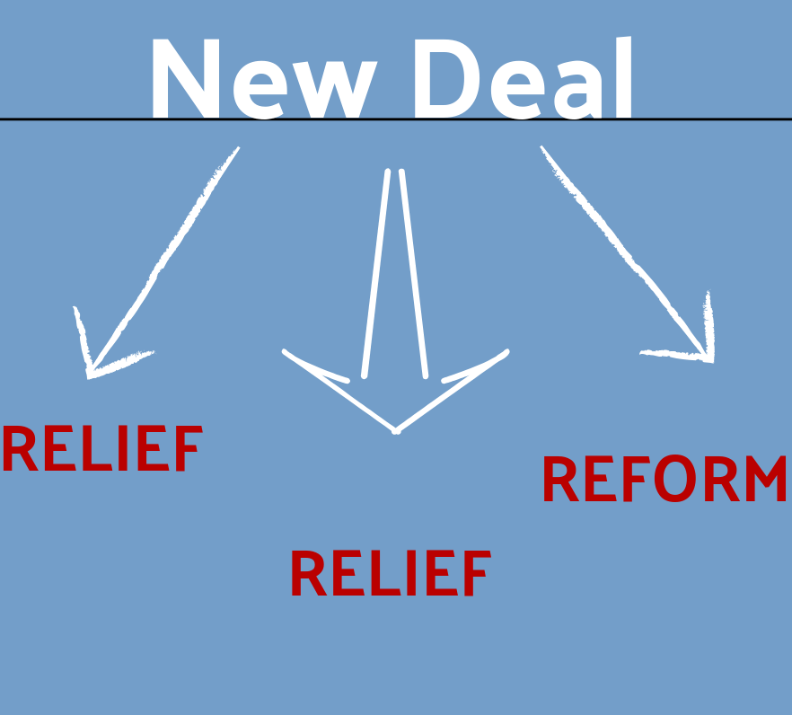 New Deal - 5 W New Deal