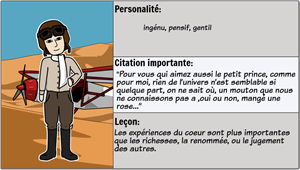 Le Petit Prince - Characters and Lessons