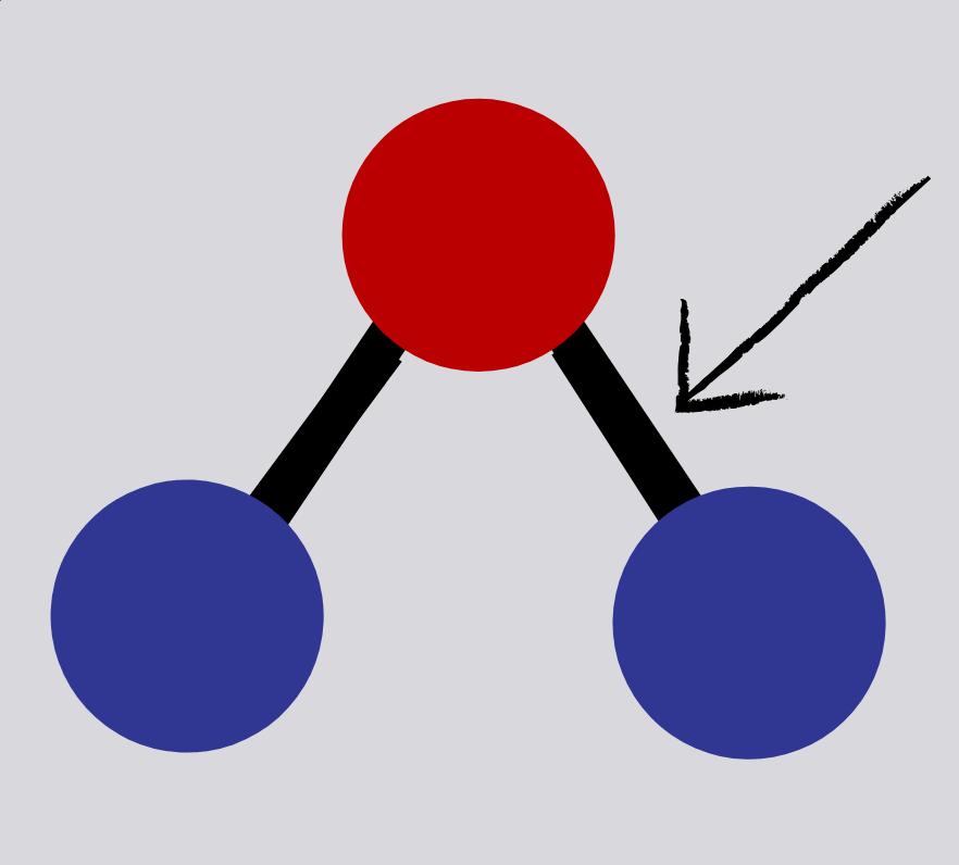 Aktivitäten Von Elementen Verbindungen Und Gemischen
