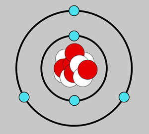Teaching Atoms - Parts of an Atom