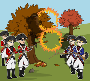 American Revolution - The Battle of Yorktown and Ending of the War