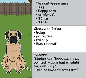 Henry and Mudge: the First Book by Cynthia Rylant - <i>Henry and Mudge</i> Character Map