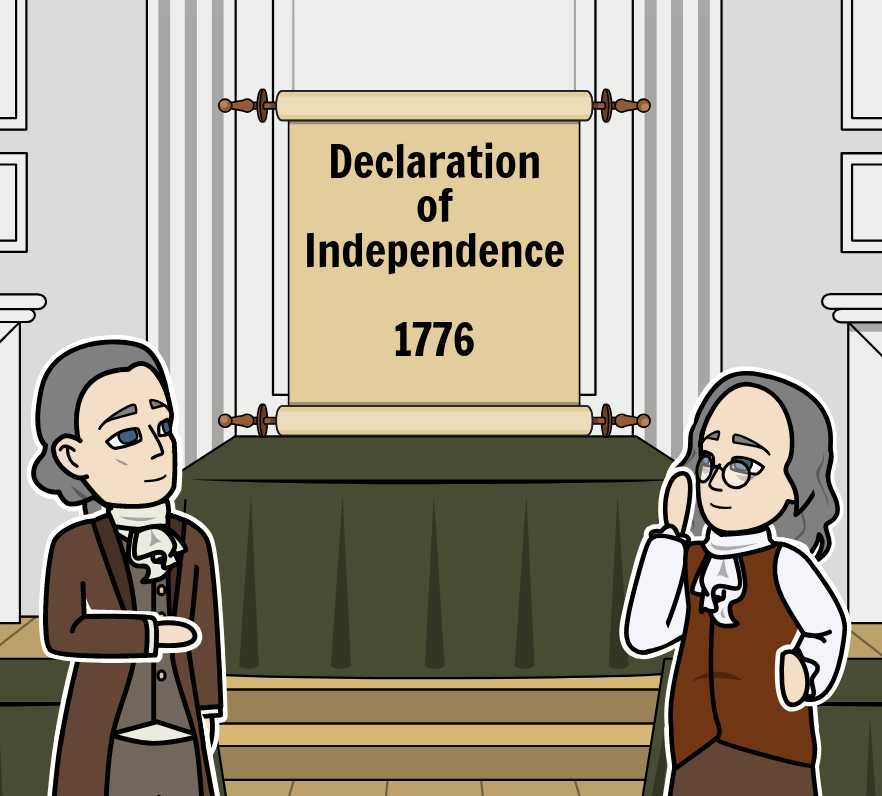 The Declaration of Independence - The 5 Ws of The Declaration