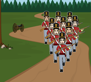 The War of 1812 - Strengths and Weaknesses of the Armies: British vs. American Forces