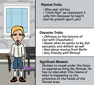 The Boy in the Striped Pajamas by John Boyne - <i>The Boy in the Striped Pajamas</i> Character Map Graphic Organizer