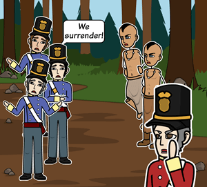 The War of 1812 - Timeline: Major Events of the War of 1812