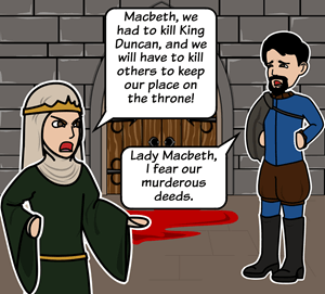 Macbeth by William Shakespeare - Five Act Structure