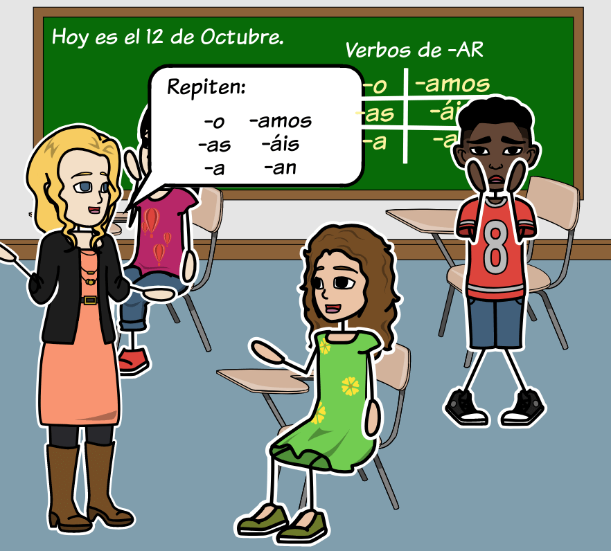 Spanish Classroom Materials and Expressions - Spanish Student Expressions