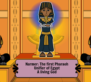 Ancient Egypt - Creating a P.E.R.S.I.A.N. Guide