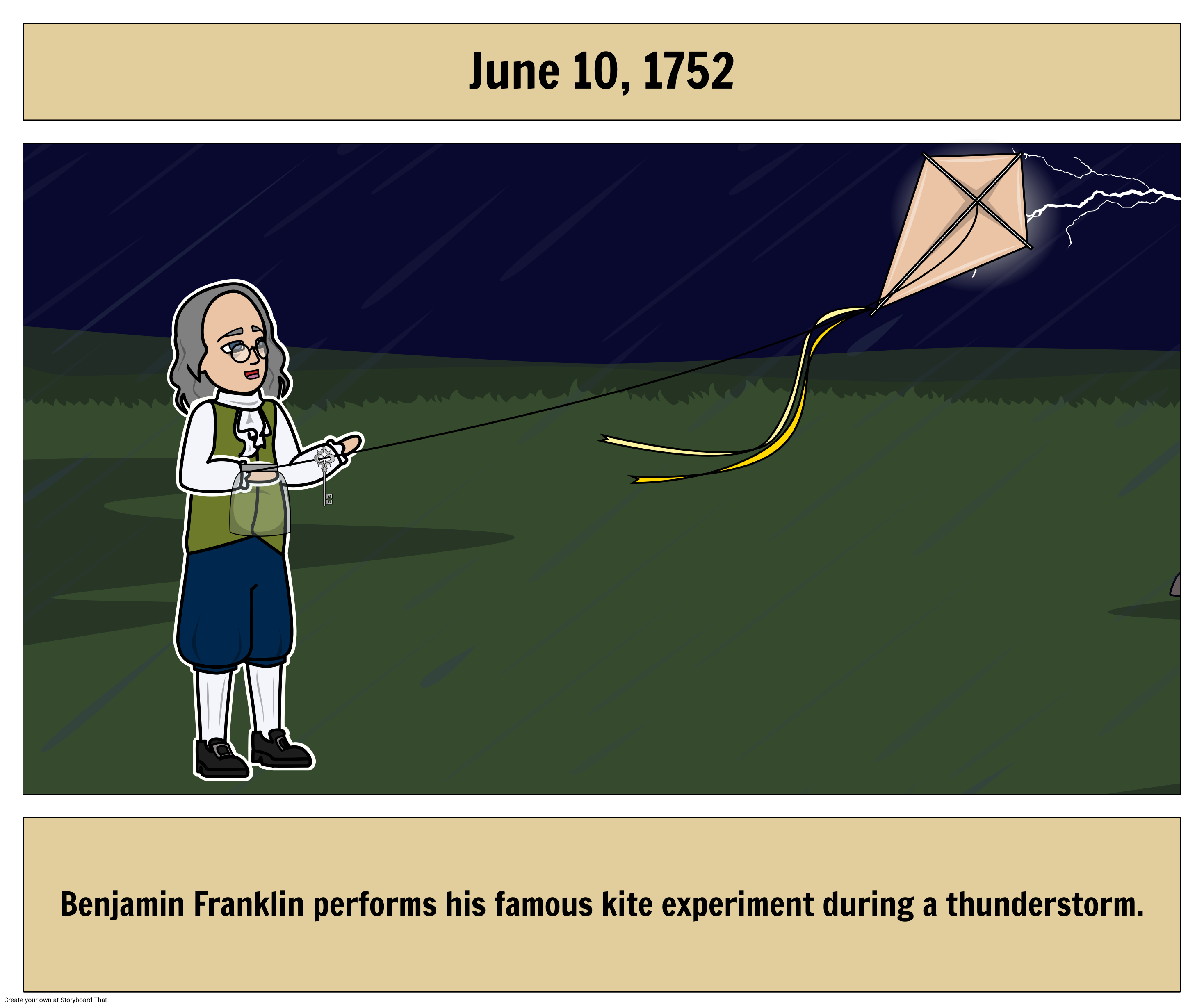 Benjamin Franklin Flies Kite
