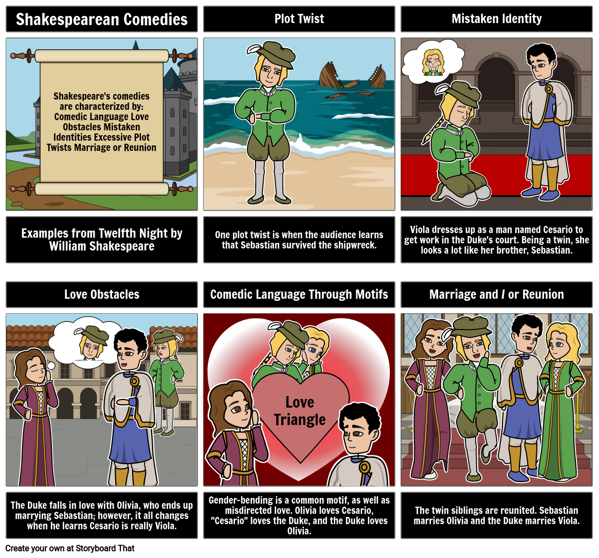 Elements of Shakespeare Comedies - Twelfth Night