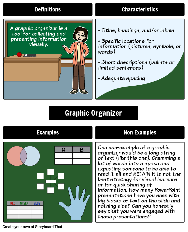 Graphic Organizer for Graphic Organizers