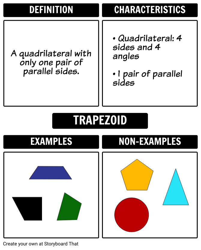 Intro to Geometry - Trapezoid Frayer Model