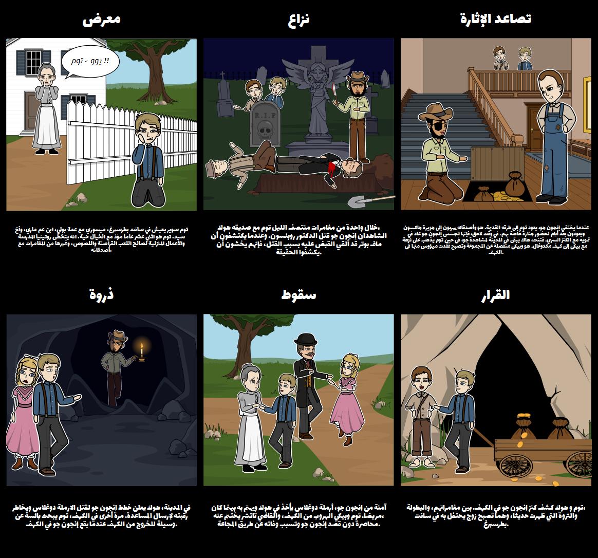 مغامرات توم سوير pdf