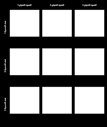قالب الرسم البياني 3x3