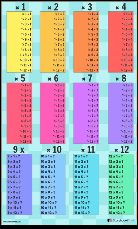 قالب جدول الضرب 2