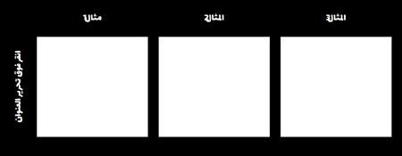 3 أمثلة الرسم البياني