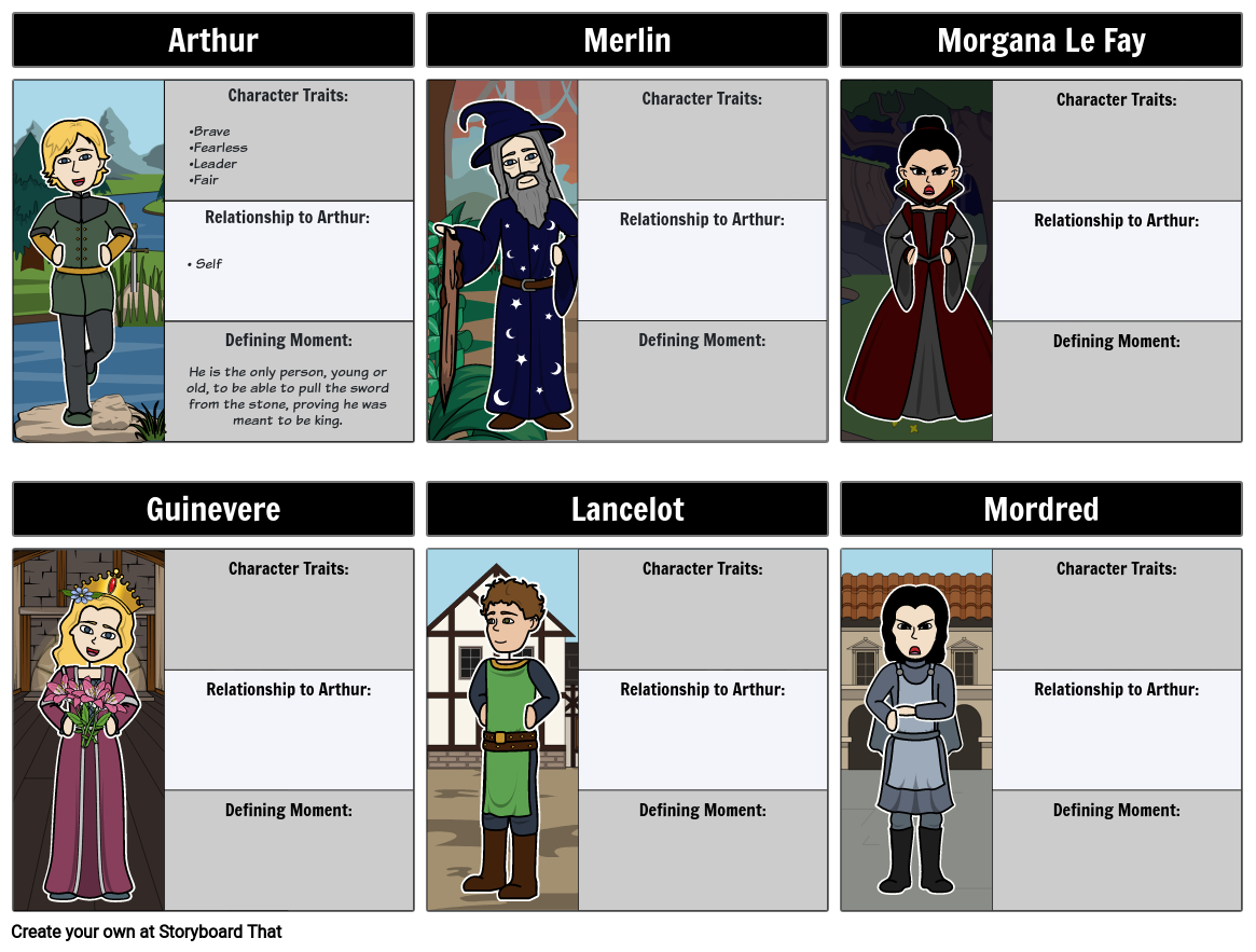 King Arthur - Character Map