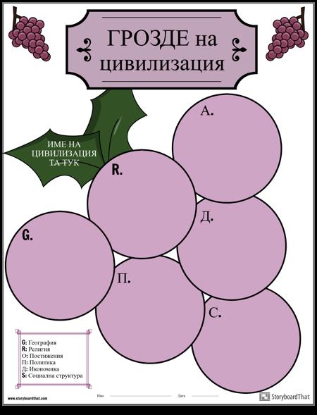 Шаблон, ГРОЗДЕ Графичен органайзер във формата на грозде