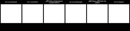 Пет Структури на Структурата на Шаблона