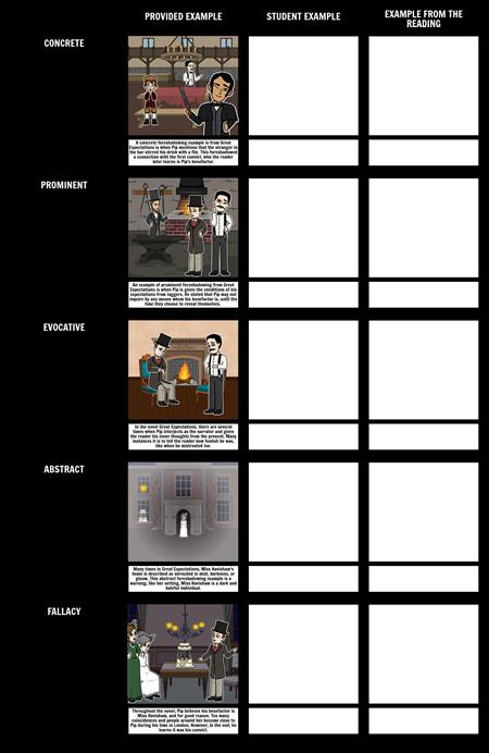 Видове шаблони за фосфатиране с примери