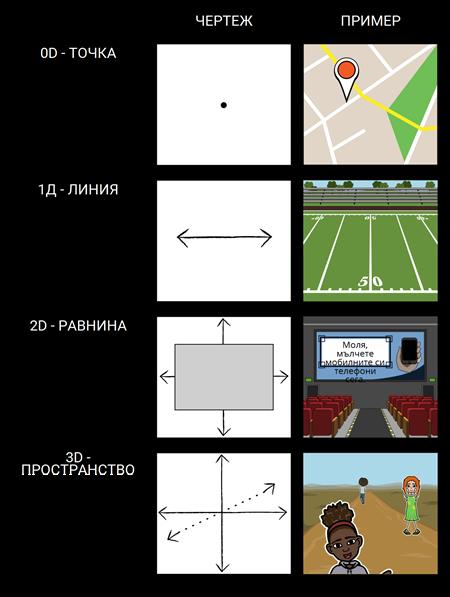 Геометрични Твърди Частици - Размери