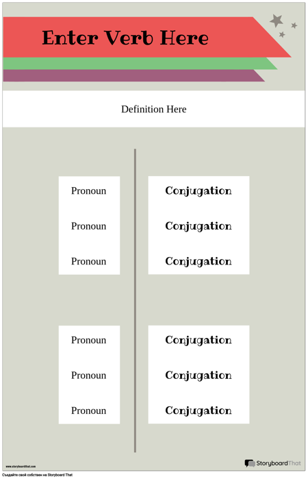 Плакат за Конюгация на Глагол
