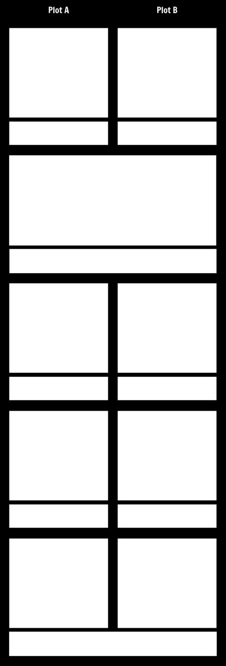 Шаблон на Паралелни Истории 1