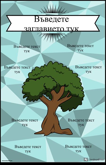 Диаграма за Дърво за Котва