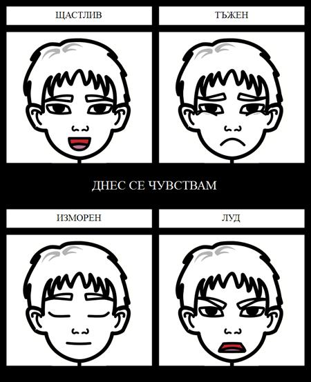 Емоционална диаграма 1