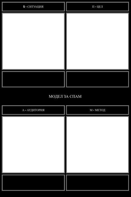 Шаблон за Модел SPAM