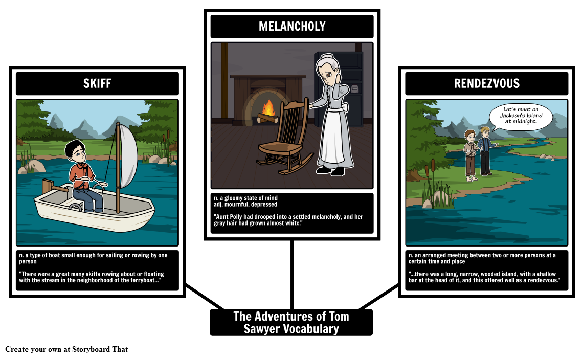 The Adventures of Tom Sawyer Vocabulary