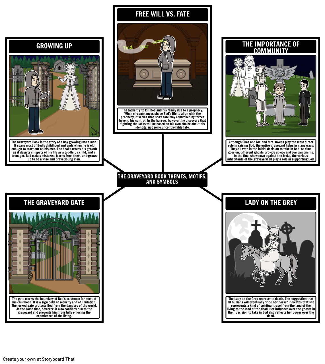 The Graveyard Book Themes, Motifs, and Symbols