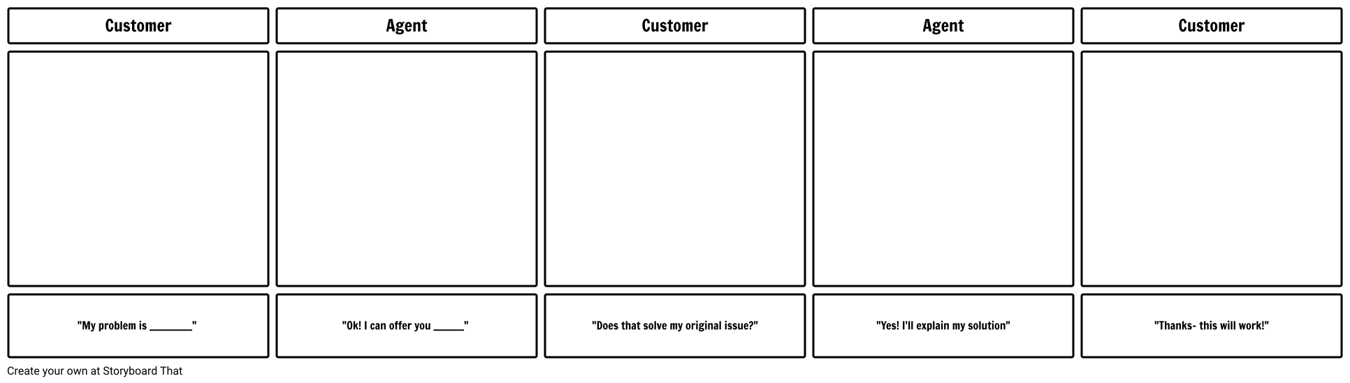 Customer Scenario Template