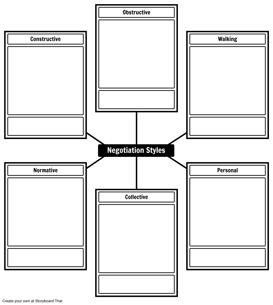 Types of Negotiating Power Template