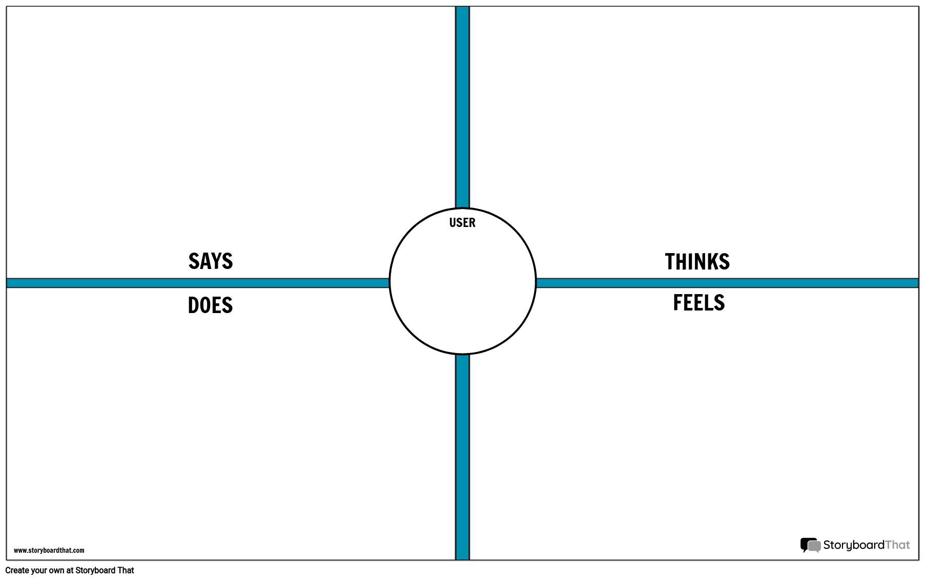 User Empathy Map Template 2