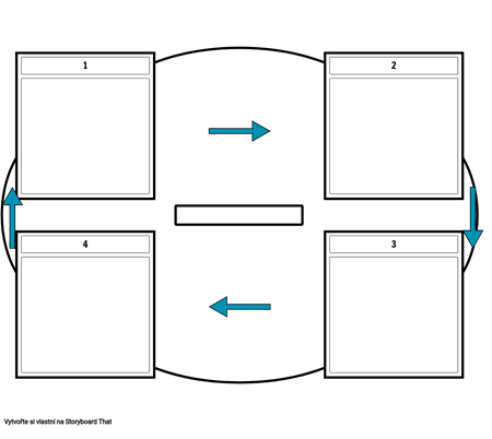 4 buněčný cyklus se šipkami