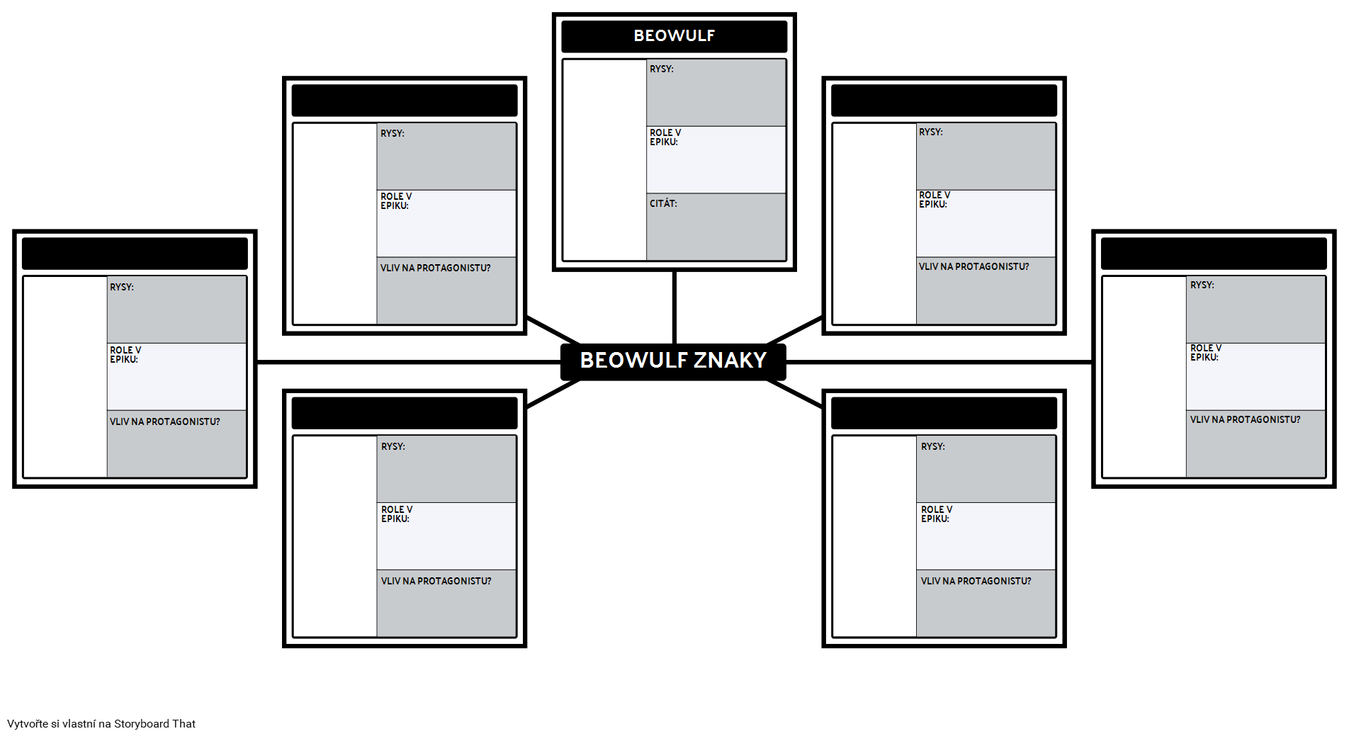 Beowulf Character Map Template