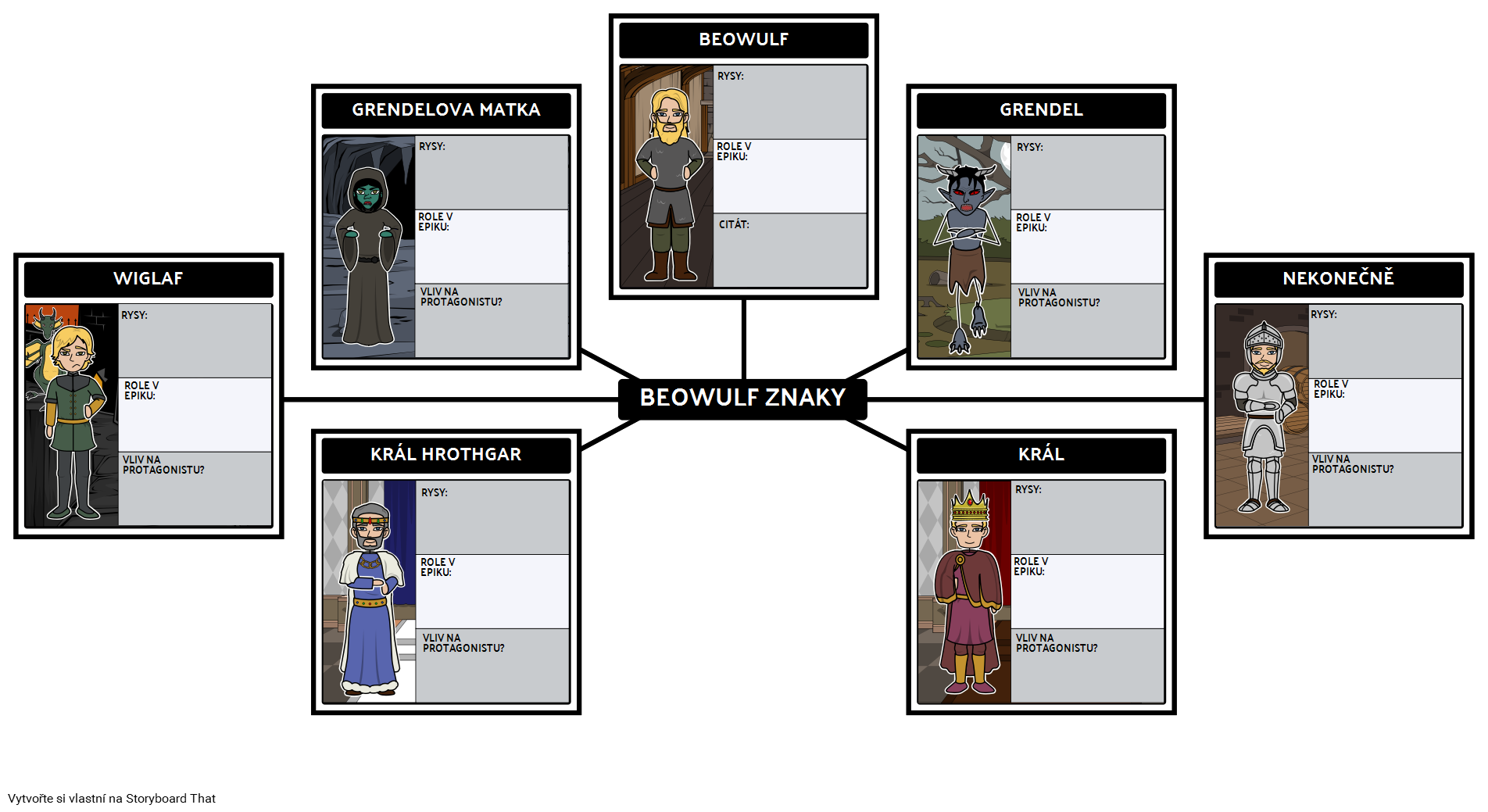 Beowulf Character Map