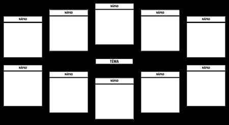 Brainstorming Šablona - 10 Buněk
