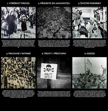 Dějiny Holocaustu - Život v Osvětimi