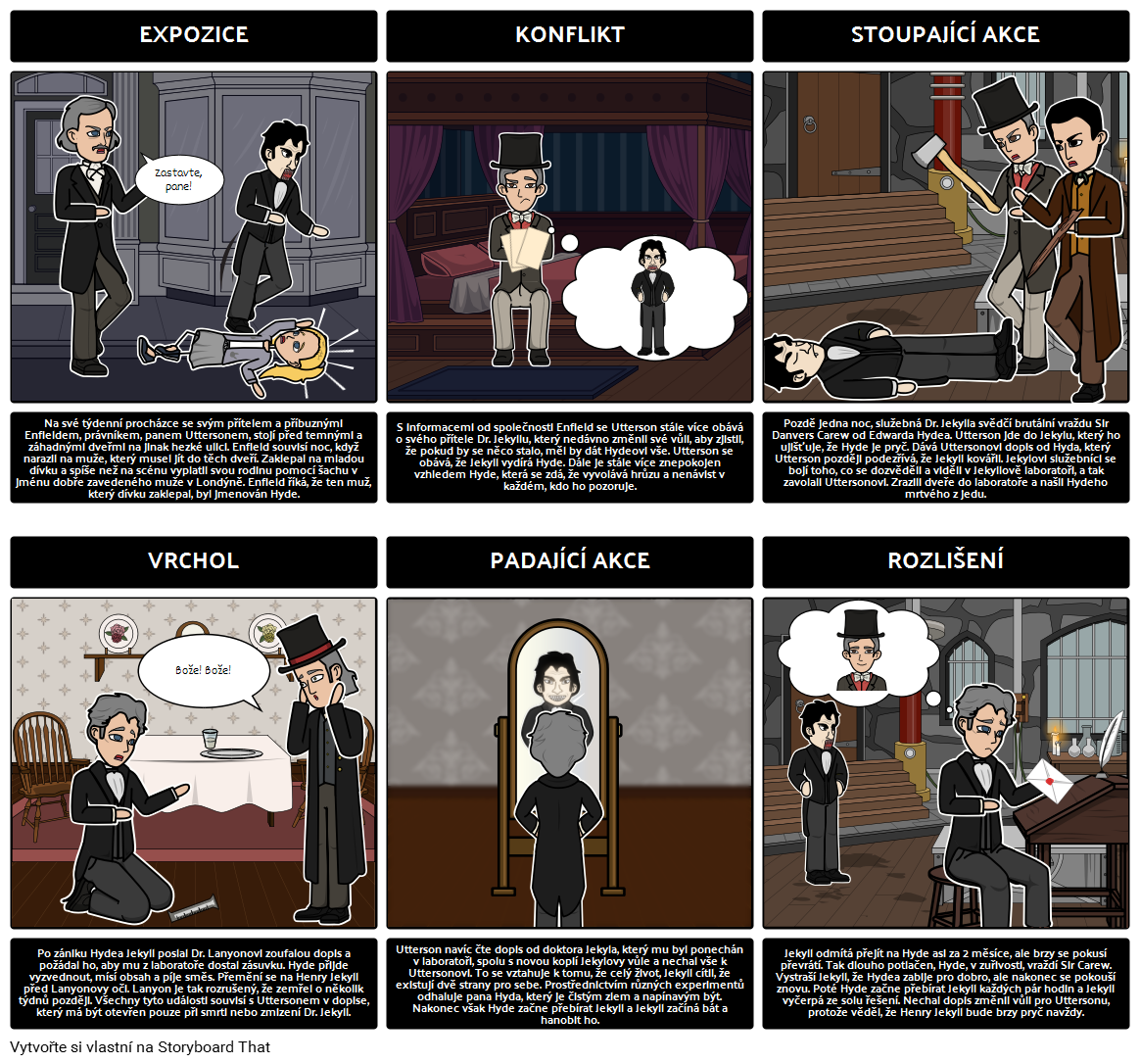Dr. Jekyll a Mr. Hyde Plot Diagram