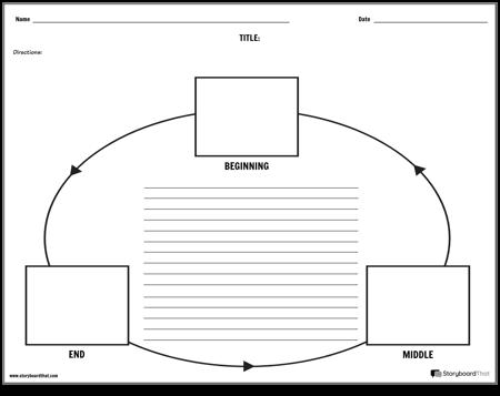 Kruhový Graf