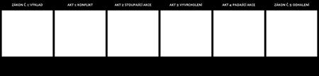 Pět Zákon Struktura Šablony