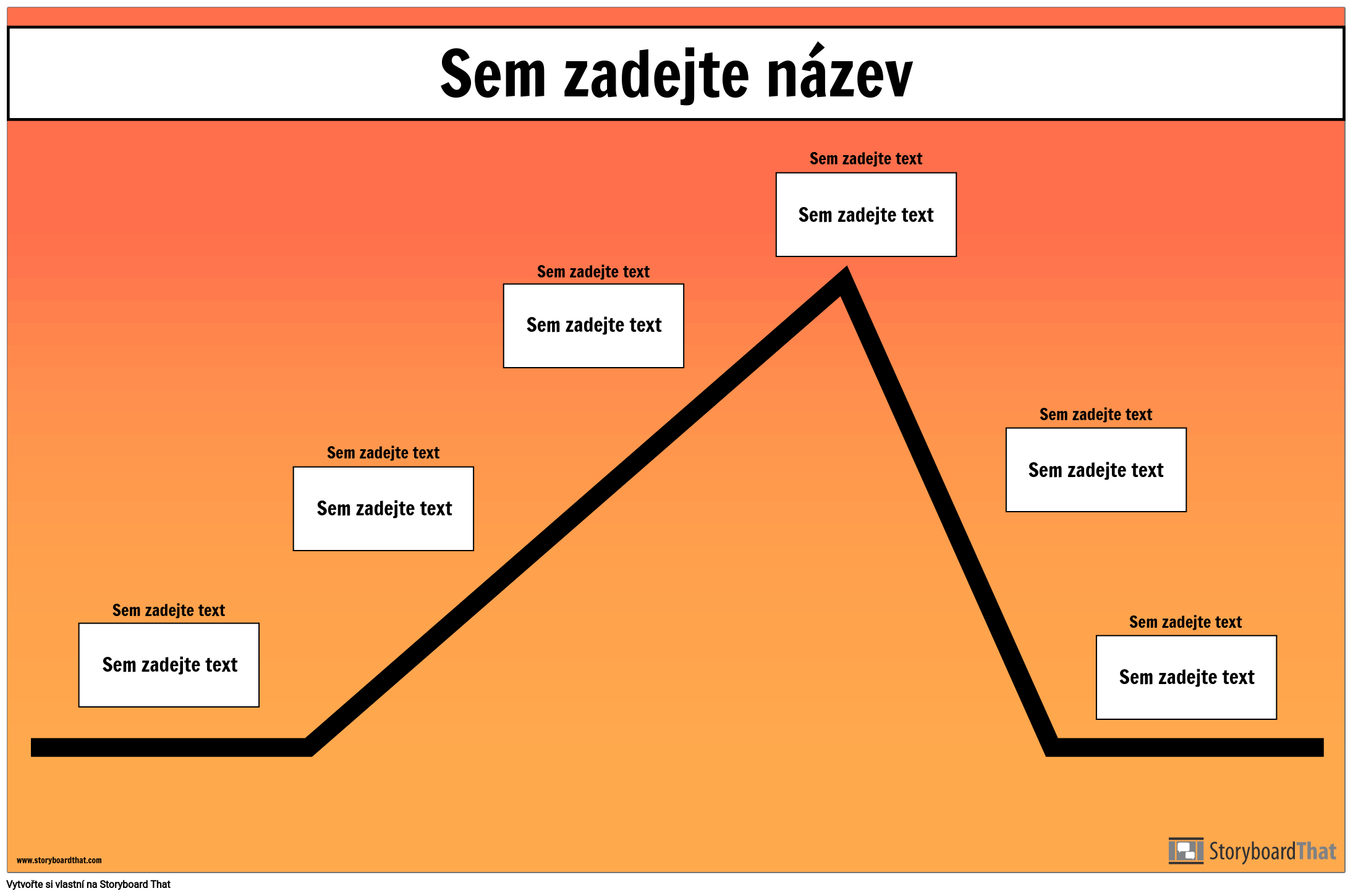 Plot Diagram Plakát