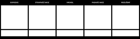 Plot Diagram Template - 5 Cells