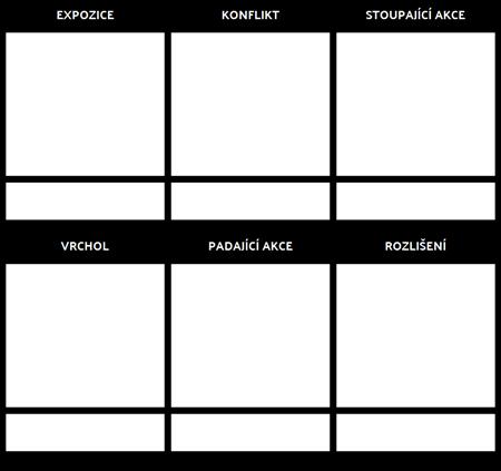 Plot Šablona Diagram